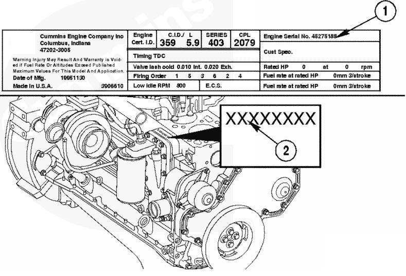 Номер двигателя на газ 142